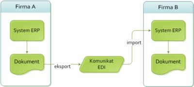 RTEmagicC_schemat-edi_01.PNG